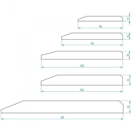 Schürfleiste per Meter